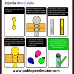 Joyeria Anodizada