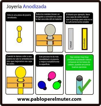 Joyeria Anodizada