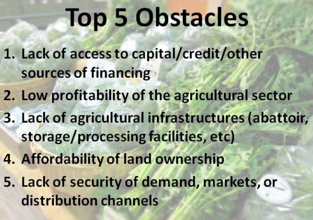 access to capital for new farmers