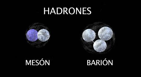 Resultado de imagen de Los Hadrones