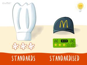 Standards vs. Standardised