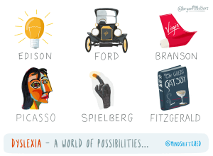 Dyslexia - a world of possibilities