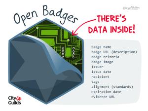 Open Badges