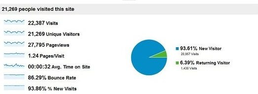 Beyond the Rhetoric - Google Analytics