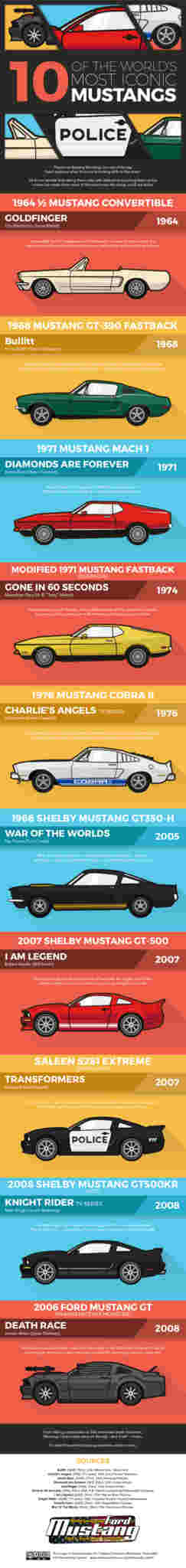 10-Of-The-World's-Most-Iconic-Mustangs