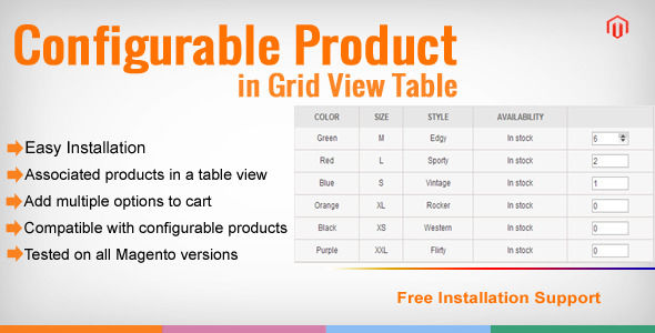 Magento Configurable Product In Grid View Table by Modulemart (Magento extension)