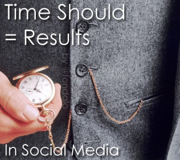 Social Media - Your Time Percentage Should Equate To Result Percentage