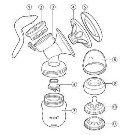 Avent-Natural-Comfort-Manual-BP-Part x
