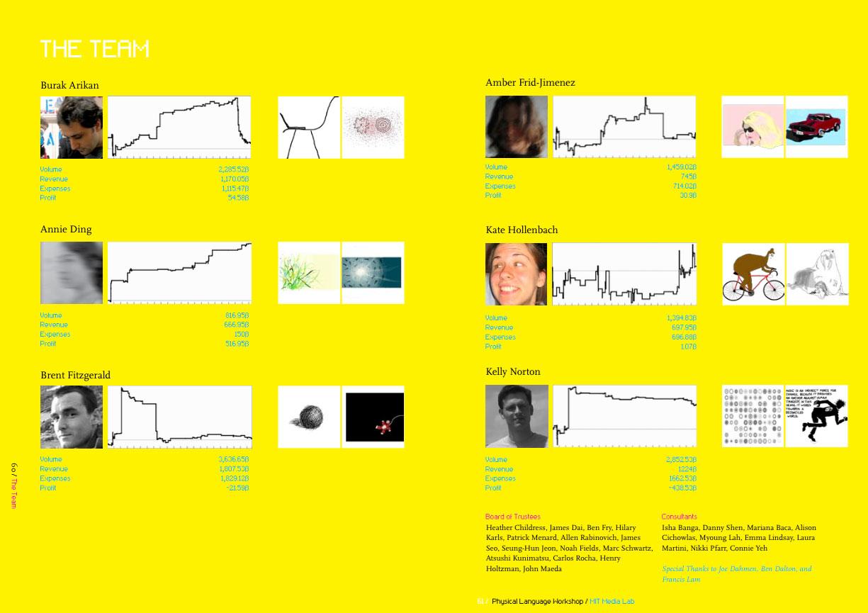 Openstudio-book-21-team