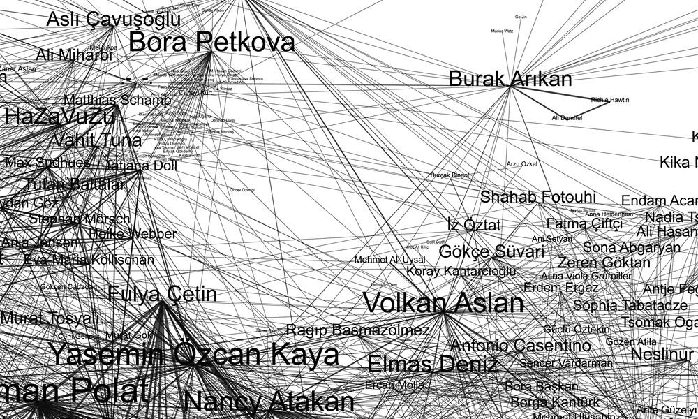 burak-arikan-artists-network-arter-detail-2