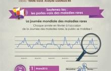 Infographie : les maladies rares en France