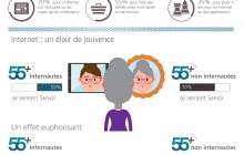 Infographie : Sénior et Digital