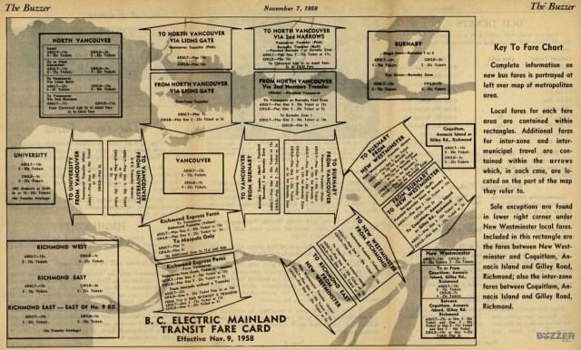 The complicated set of fare zones from 1958! Click the picture for a much larger version.