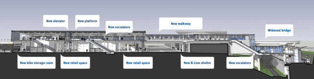 Summary of Phase 2 upgrades at Commercial-Broadway Station