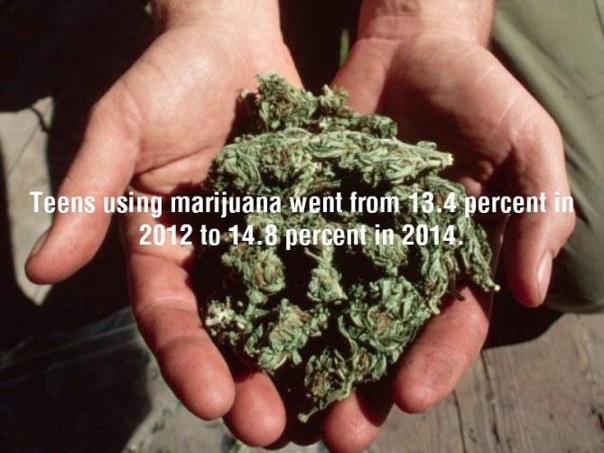 Teens using marijuana statistics