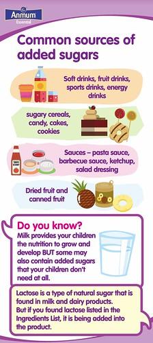 common sugar