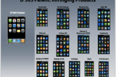 Apple vs. Samsung: The gory details - Image 2 of 8