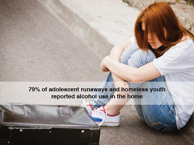 adolescent runaways