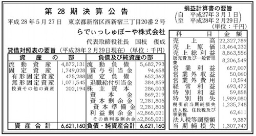 らでぃっしゅぼーや株式会社 第28期 決算公告