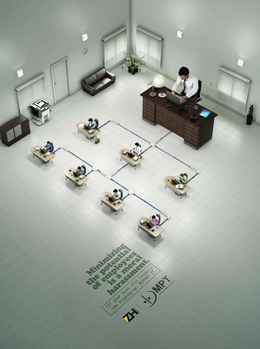 ministerio-publico-do-trabalho-organograms-cotw-2