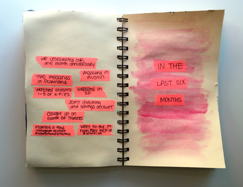 Art Journaling Challenge - Messy Lists from Get Messy Art Journal