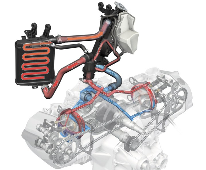 R1200GS_cutaway_cooling