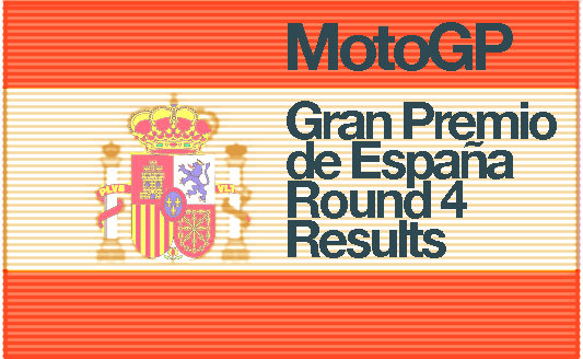 MotoGP – Round 4 Race Results