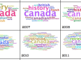 Wikipedia and Warriors: Quickly Exploring Canada's Wikipedia Past, 2003-Present by Ian Milligan
