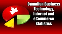 Canadian Business Technology Internet eCommerce Statistics