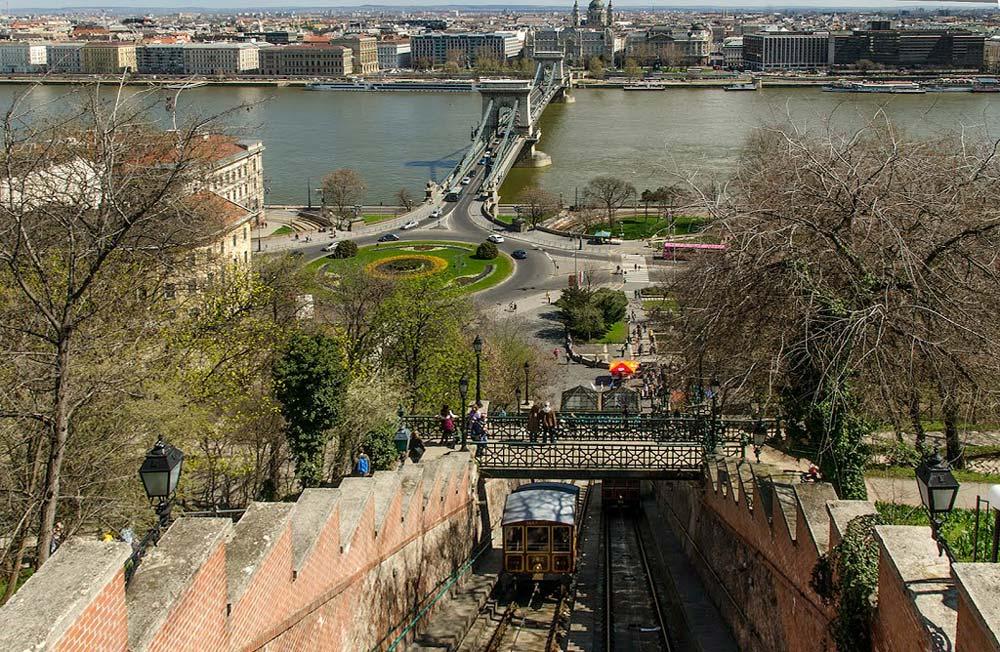 Budapest-Funicular