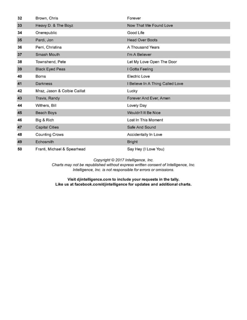 Large Of Wedding Recessional Songs