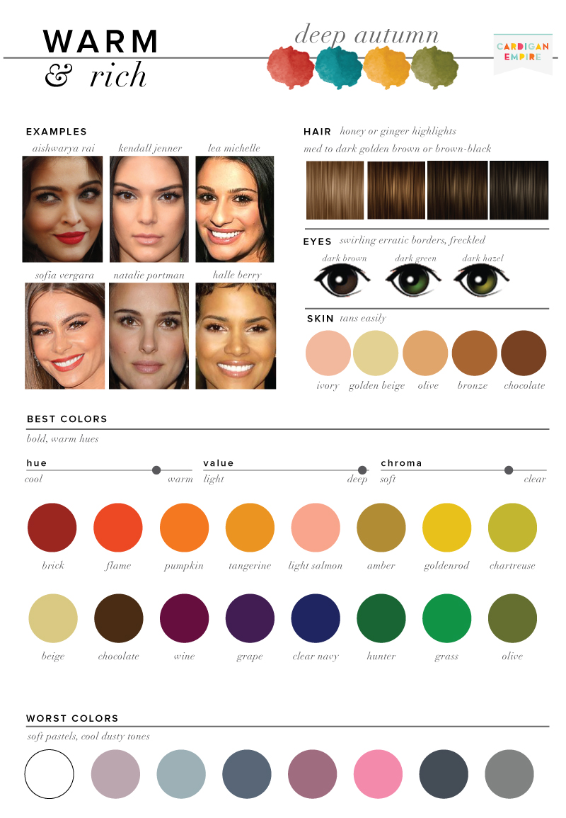 Best Amp Worst Colors For Autumn Seasonal Color Analysis