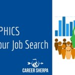Summary Sunday: INFOGRAPHICS To Help Your Job Search