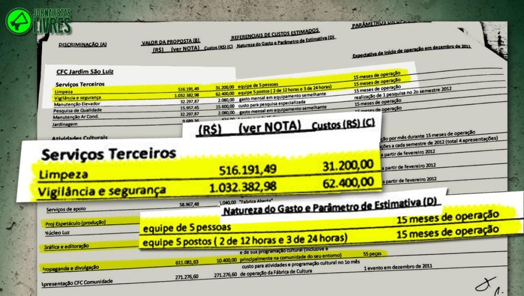 OS ligada ao PSDB recebe R$ 300 milhões do governo Geraldo Alckmin