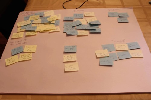 The idea board I put together to plan the layout for the Project: Mansformation website