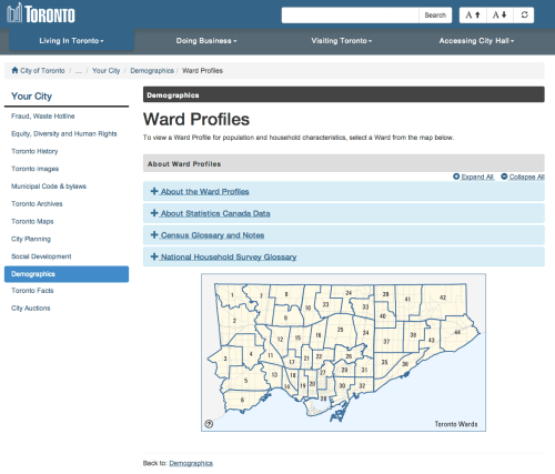 10 Links You Should Click ± Toronto || Demographics — Ward Profiles