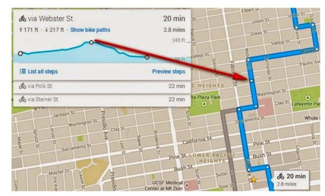 Percorsi ciclabili San Francisco