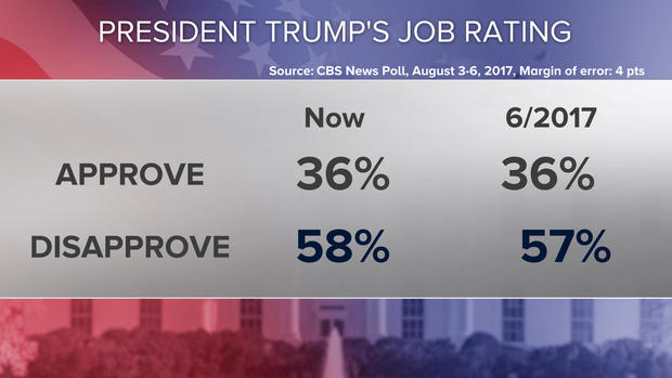 trumps-job-rating.jpg