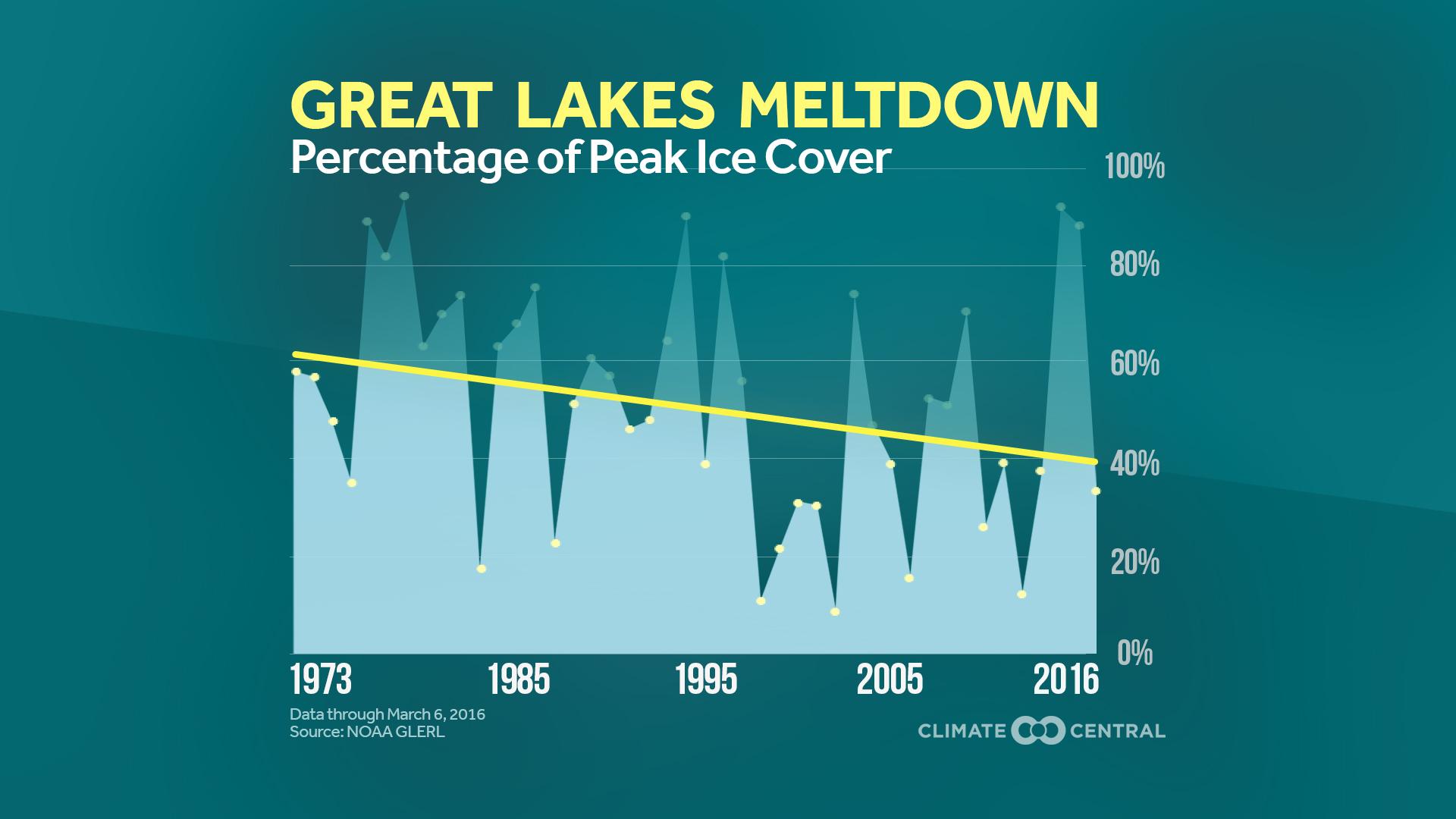 Picture Download File Lakes Meltdown Climate Matters Mov Vs Mp4 Youtube Mov Vs Mp4 Reddit dpreview Mov Vs Mp4