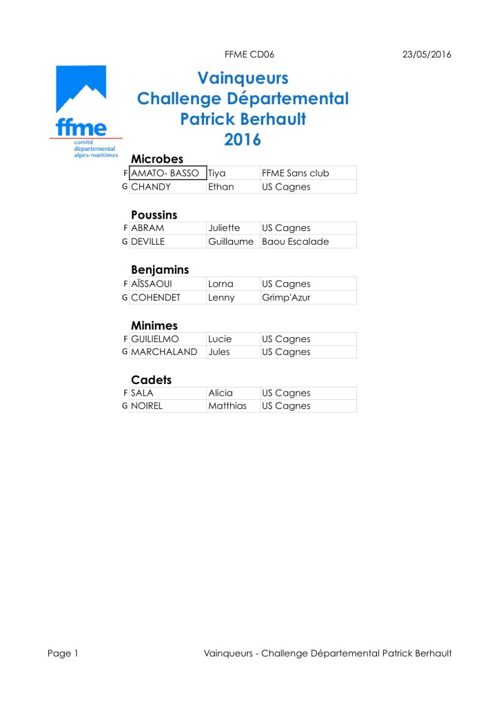 FFMECD06_Classement_P-Berhault-2016