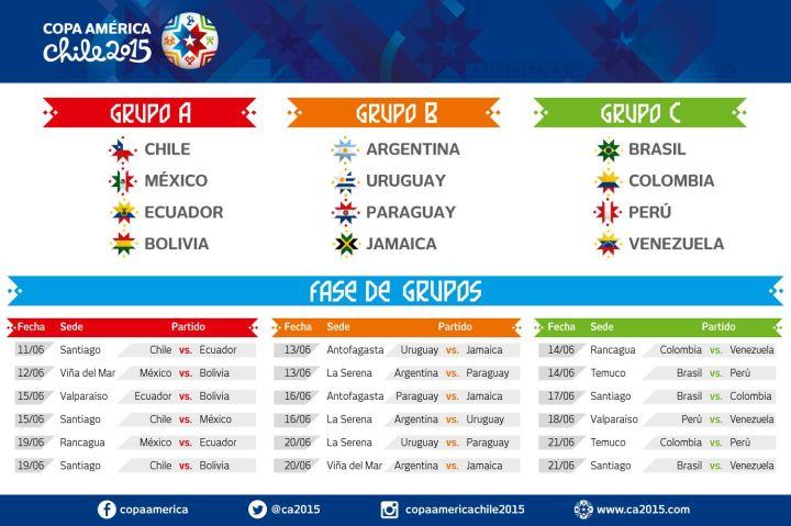Calendario De Partidos De La Seleccion Mexicana 2015 2015
