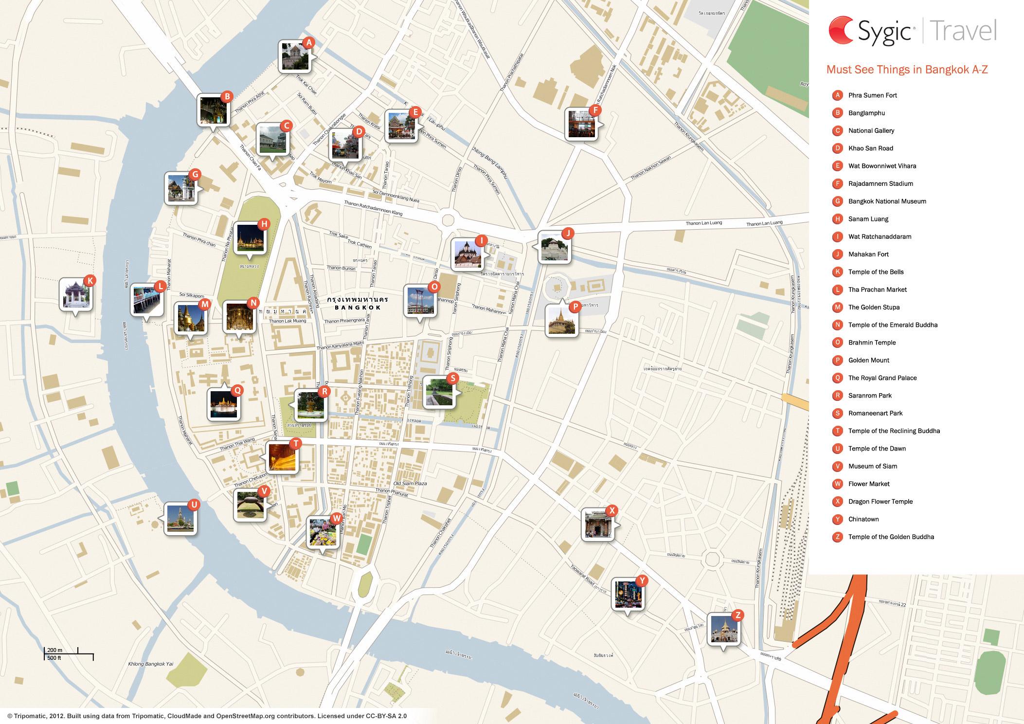 map sights