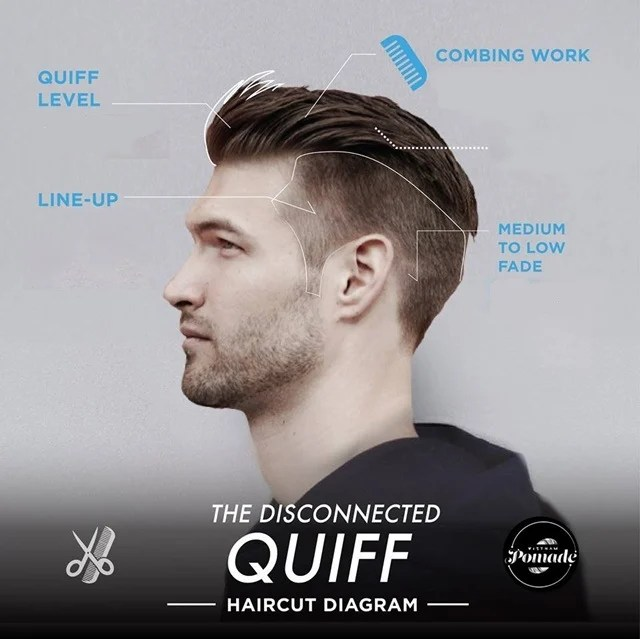 4 the disconnected quiff