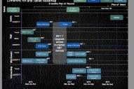 RIM's 2012 Roadmap - Image 1 of 18