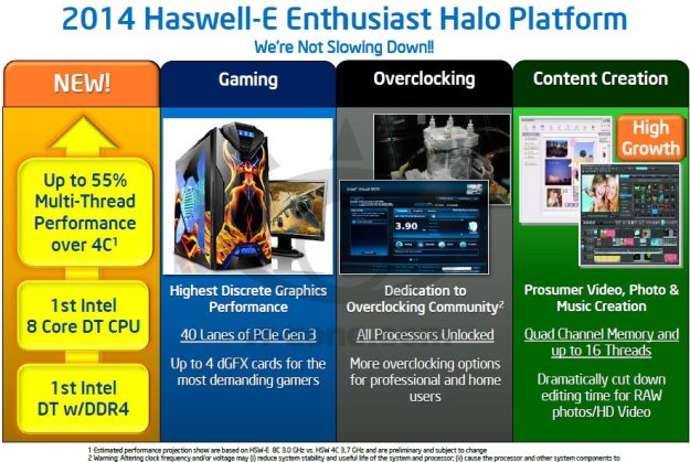 Intel Haswell Desktop CPU