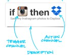 Awesome IFTTT automation application finally launches on Android - Image 5 of 12