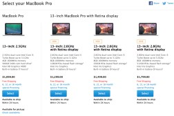 2014 Retina MacBook Pro Specs and Prices