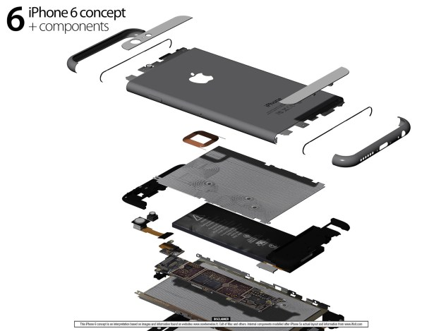 iPhone 6 Features Confirmed