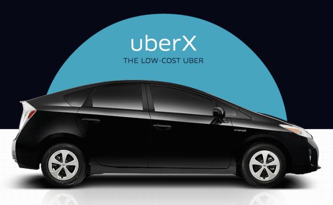Uber Self-Driving Car Prototype