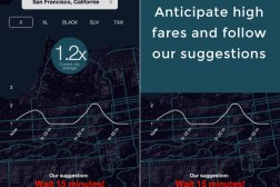 How To Avoid Uber Surge Pricing